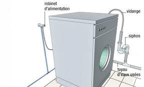 Attractive Installer Robinet Machine à Laver Sur Raccord Plomberie