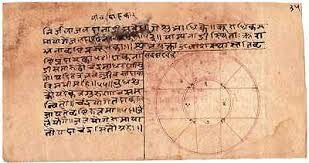 M4 Chart Indian Antique Manuscript Page Tantra Mantra Chart N Wheel