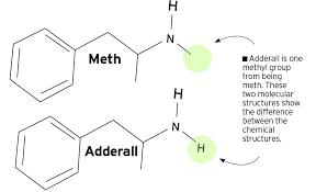 Top Neuroscientist Explains How Big Pharmas Adderall Is