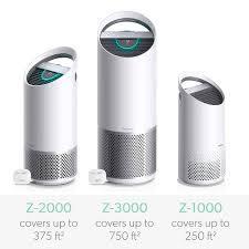 En İyi Ultraviyole Hava Temizleme Cihazları - Aydınlatma Portalı