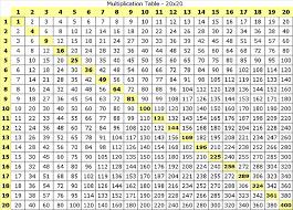 Times Table Chart Up To 20 Printable 70 20 X 20 Multiplication Chart Printable