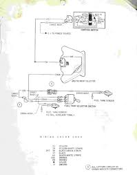 ford truck ignition wiring diagram 78 ford bronco wiring diagram ford truck ignition wiring diagram 78 ford bronco wiring diagram ford 1977 ford ignition switch wiring