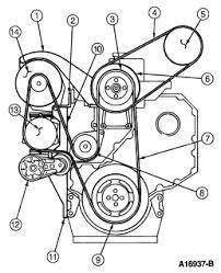 1999 ford f800 5 9l cummins bet diagram