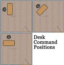 feng shui office direction. Feng Shui Office Desk Position Command Positions Direction