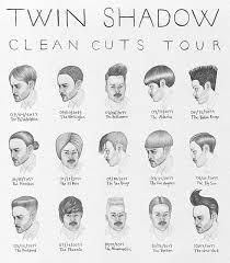 Barbershop Hairstyle Chart Pin On Mens Hair