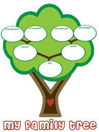 Image result for family tree