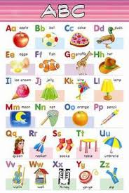 English Alphabet Chart For Kids Capital And Small Alphabet