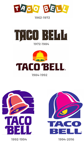taco bell logo. Modren Taco Taco Bell Logos Over The Years Inside Logo