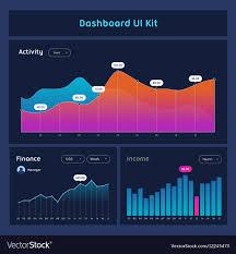 Chart Kit Dashboard Ui And Ux Kit Bar Chart And Line Graph