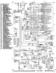 blazer wiring diagram schematic wiring library chevy s10 engine diagram 94 chevy blower motor diagram wiring diagram schematic of chevy