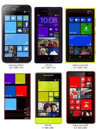 Nokia Comparison Chart Windows Phone 8 Display Size Comparison Chart Windows