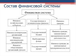Бесплатно курсовая на тему национальная система счетов Коллекция  5 наличные и безналичные расчеты курсовая работа окончательно подорвал доверие инвесторов к россии