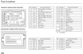 honda crv fuse box diagram 1997 honda wiring diagrams online