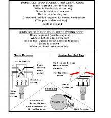fender tbx wiring diagram fender image wiring diagram wiring diagrams nashville telecaster the wiring diagram on fender tbx wiring diagram
