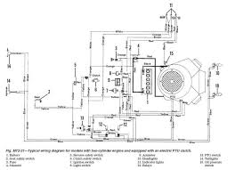 simplicity riding lawn mower wiring diagram solutions