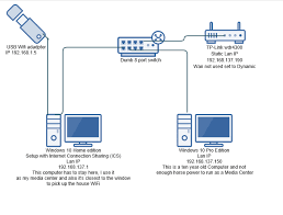 set network location to private or public in windows 10 network home networking guide at My Home Network Diagram