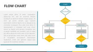 Financial Flow Chart Flow Chart Free Powerpoint Template