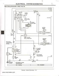 wiring diagram for sabre by john deere simple wiring diagram site john deere sabre ignition wiring diagram wiring diagram libraries john deere mower wiring diagram john deere