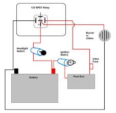 8 blade dpdt relay wiring diagram great installation of wiring spst relay wiring diagram wiring diagram todays rh 12 10 10 1813weddingbarn com dpdt switch wiring diagram relay dpst switch wiring diagram