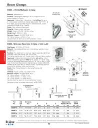 B3037 Z Purlin Malleable C Clamp
