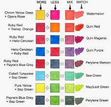 Chart Mix 2018 Mixing Colors Using 2018 Schmincke Palette Just Add Water
