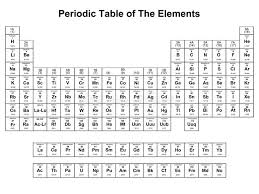Periodic table of elements stock vector. Illustration of elements ...