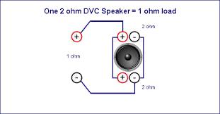 kicker cvr wiring kicker image wiring diagram kicker cvr 12 2 ohm wiring kicker auto wiring diagram schematic on kicker cvr wiring