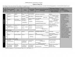 individual development plan examples sample career action plans development plan sample_1 rottenraw