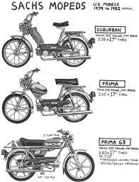 hercules parts myrons mopeds info sachs 2