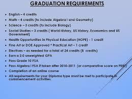essay professional development activities for teacher