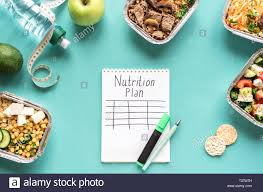 Balanced Meal Chart Nutrition Meal Plan Mockup With Healthy Food Delivery