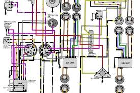 mastertech marine evinrude johnson outboard wiring diagrams Johnson Outboard Wiring Diagram mastertech marine evinrude johnson outboard wiring diagrams johnson outboard wiring diagram pdf