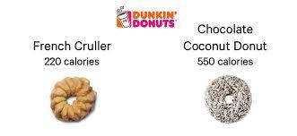 Dunkin Calorie Chart Dunkin Donuts Calorie Saints And Sinners Donut Calories