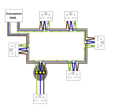 ring circuit wiring diagram ring image wiring diagram installing two double sockets in loft page 2 diynot forums on ring circuit wiring diagram