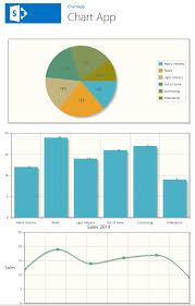 Jqplot Bar Chart Example Chart Sharepoint Hosted App With Angularjs And Jqplot