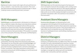 Starbucks Job Application And Employment Resources Job Application