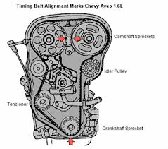 solved trailblazer serpentine belt diagram fixya 28fb7fa gif