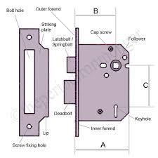 door lock parts. Contemporary Lock Mortise Door Lock Parts Of Handle Acura Tl Bmw Within  Bathroom Throughout K