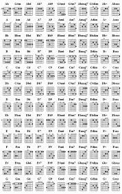 advanced guitar chords printable guitar chords chord charts pinkfloydtabs com advanced