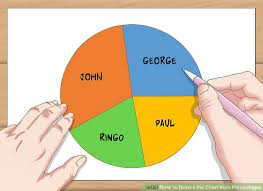 How To Draw A Pie Chart From Percentages 11 Steps With