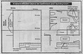 Floor Plan Layout Small Bathroom Laundry Room Hotel Laundry Tikspor