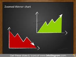 Line Chart Sketch Handwritten Charts Progress Indicator Charcoal Clipart Ppt