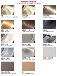 Bhma Finish Chart Different Hardware Finishes Metal Chart Us10b Finish Schlage