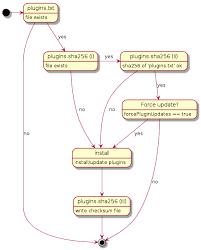 Chmod Chart Helm Charts Charts Jenkins At Master Codecentric Helm