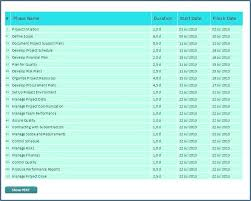 free schedule builder visual schedule template insuremart