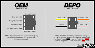 diy oem fog light switch on depo (aftermarket) fog light harness car fog light switch wiring diagram cut the solid black wire off the depo plug and splice it into the wires located in pin 1 & pin 5 on the oem plug
