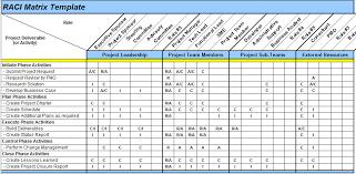 raci chart excel raci matrix template excel barca fontanacountryinn com