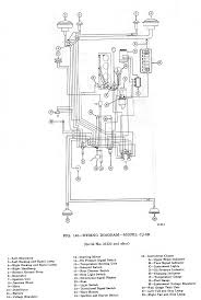 1956 jeep cj5 wiring diagram wiring schematics ewillys 1965 cj 3b wiring diagram 1965 cj3b wiring