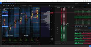 Cme Charts Dxfeed Tensorcharts Online Web Application That Visualizes