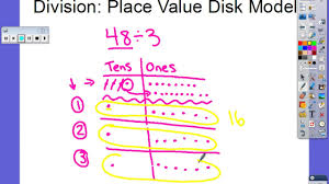 Place Value Chart With Disks Division Place Value Disk Model